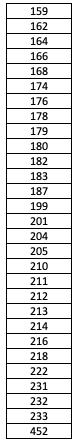 2028 Havoc Invites